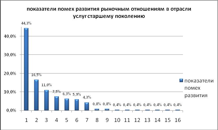 Отчет по исследованию на 05 06 12_2_html_53b74197.png