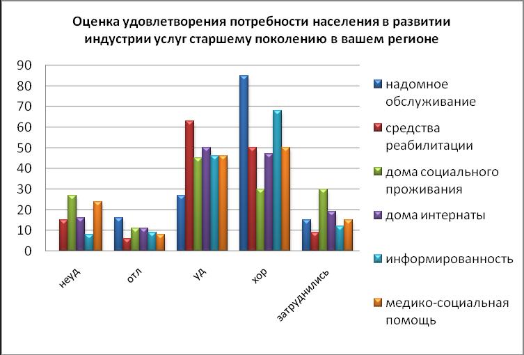 Отчет по исследованию на 05 06 12_2_html_m32c0bc0.png