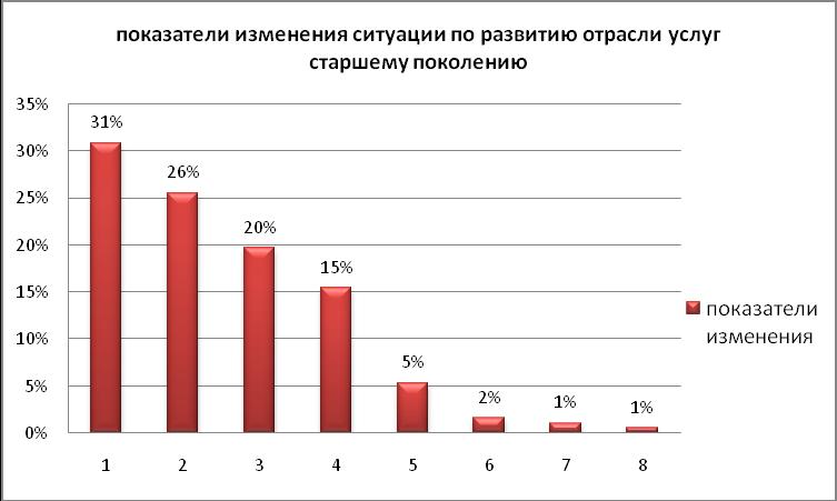 Отчет по исследованию на 05 06 12_2_html_m63438b18.png