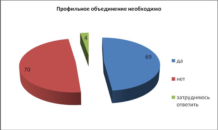 Отчет по исследованию на 05 06 12_2_html_6e88b3ef.png